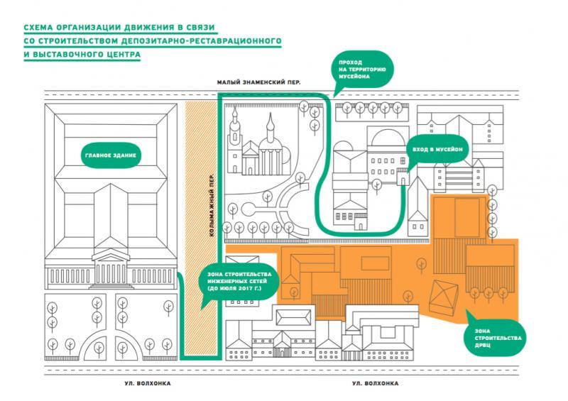 Схема движения в музее